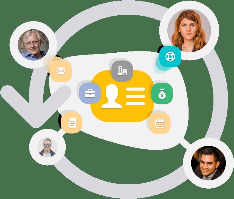 base client partagée avec votre équipe